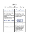 Questions aligned to Math Practices and NCTM Question Types