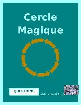 Questions et Réponses Cercle magique