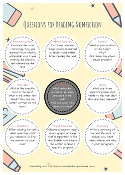 Questions for Reading Nonfiction