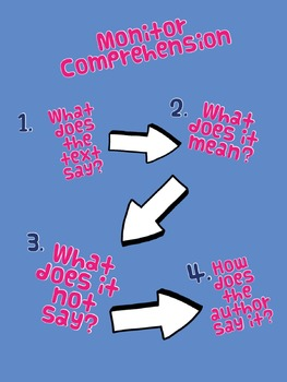 Questions for Scaffolding Deeper Thinking in Reading Anchor Chart