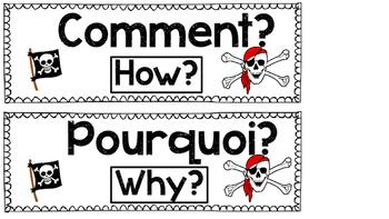 Questions interrogatives signs