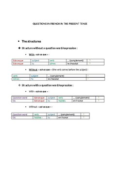 Questions structure
