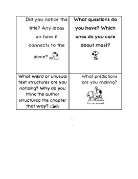 Questions that promote awareness