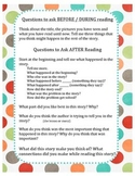 Questions to ask Before, During and After Reading - SPANIS
