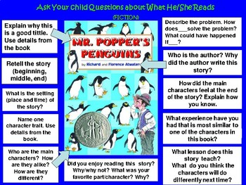 Reading Comprehension Questions before/during/after reading in Eng/Sp. F & NF