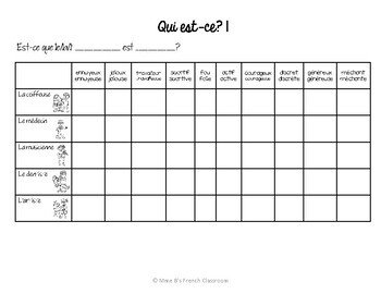 D'accord 1 Unité 3 (3B): Qui est-ce? A guessing game to practice adjectives
