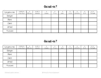 D'accord 1 Unité 2 (2B): Qui est-ce? using expressions with the verb avoir