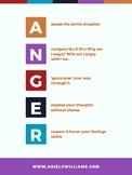 Quick ANGER Assessment for Grades 8-10