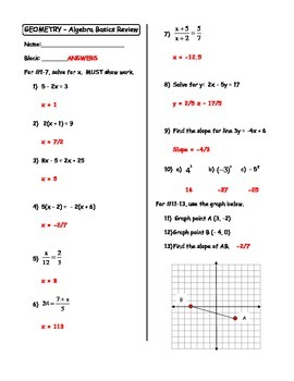Quick Algebra Review for Geometry Students