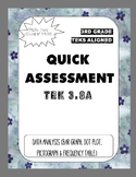 Quick Assessment (TEK 3.8A) Data Analysis (Summarize a Data Set)