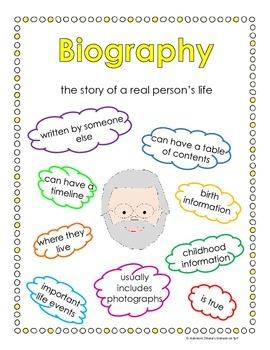 Short Biographies