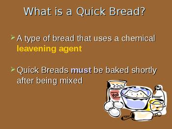 Quick Breads