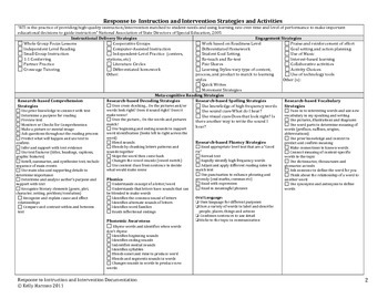Quick Chart for Response to Intervention Strategies