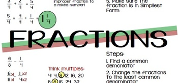Quick Check for Adding and Subtracting Fractions