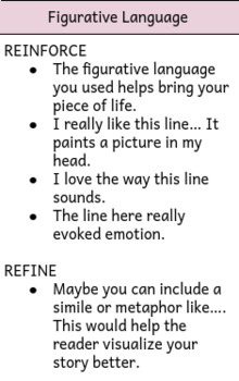 Quick Constructive Feedback Comments for Student Writing, Power of the Pen