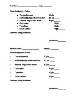 Quick Essay Assignment Rubric