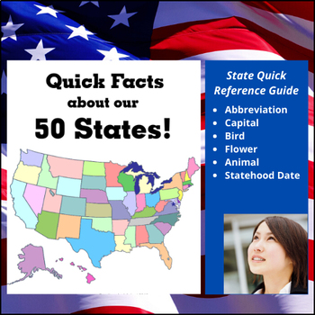 Quick Facts about our 50 States!