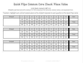 Quick Flips: Place Value Practice Cards