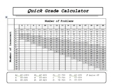 Quick Grade Calculator