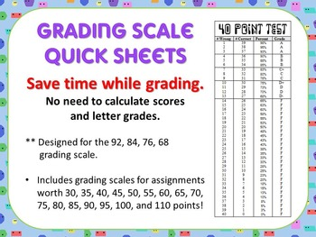 Quick Grade Grading Scale Score Sheets Designed For 100 92 84