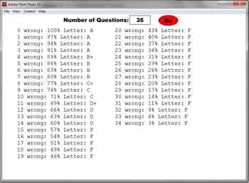 Quick Grades (with Letter Grades)