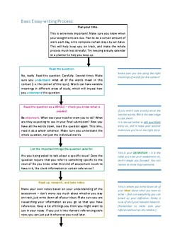 Quick Guide to Essay Writing as a Process