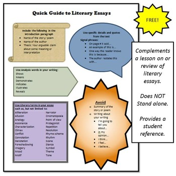 Cheat Sheet/ Quick Guide to Literary Essays