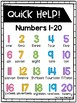Quick Help! Math Reference Sheets for K-1