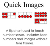 Quick Images: Building Number Sense