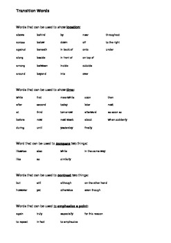Quick List of Transition Words