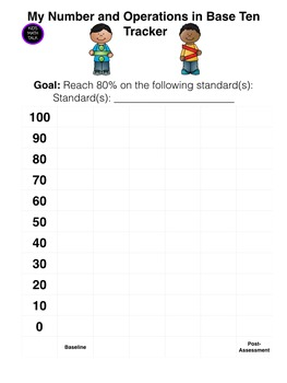 Quick Math Data Tracking Sheets