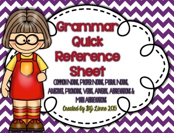 Quick-Reference Grammar Guide