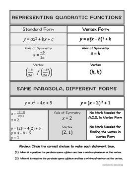 Quick Reference Quadratic Functions in Standard and Vertex Forms QR CODE