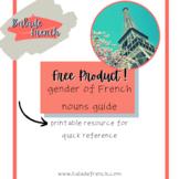 Quick Reference: le genre des noms en français
