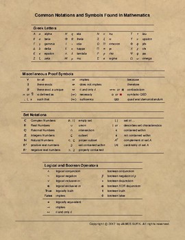 Quick Reference of Mathematical Symbols