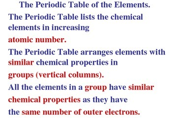 Quick Review of Atoms and the Periodic Table - Handout & Study Aid
