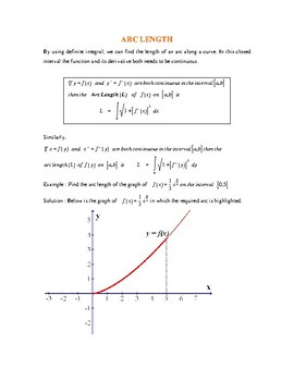 Quick Review of Basic Principles and Fundamentals in Calculus