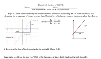 Quick Review of Slope