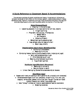 Quick Sensory Intervention Reference Guide for Classroom Teachers