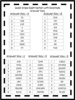 Quick Snips- Multiplication with Decimals- Common Core & TEKS