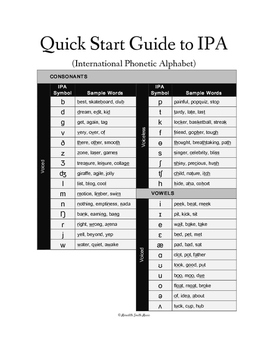 Quick Start Guide to International Phonetic Alphabet (IPA) for Singers