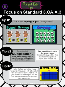 Quick Tips for Parents #2 - Focus on Multiplication 3.OA.A.3