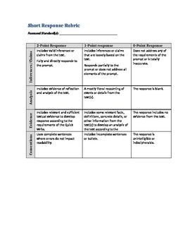Quick Write template with short response rubric (Engage NY Module friendly)