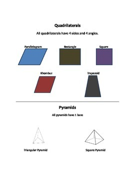 Quick geometry reference sheets