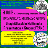 SI UNITs wHowToDimAnalysis, 3 Types Investigations, VARIABLES PRES. w/FRAME+more