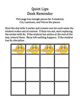 Quiet Lips Desk Reminder