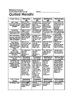 Quilled Mendhi Marking Sheet