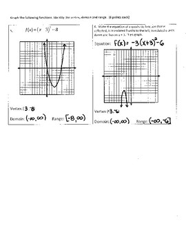 Quiz - Absolute Value, Quadratic and Cubic Functions
