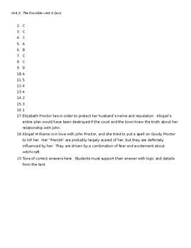Quiz Act 3, The Crucible