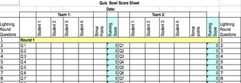 Quiz Bowl Score Sheet